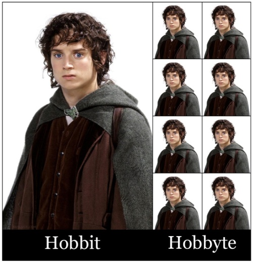 Hobbit vs Hobbyte