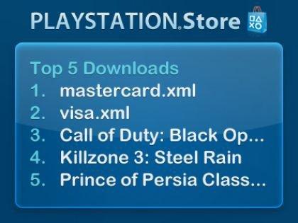 Top 5 PSN